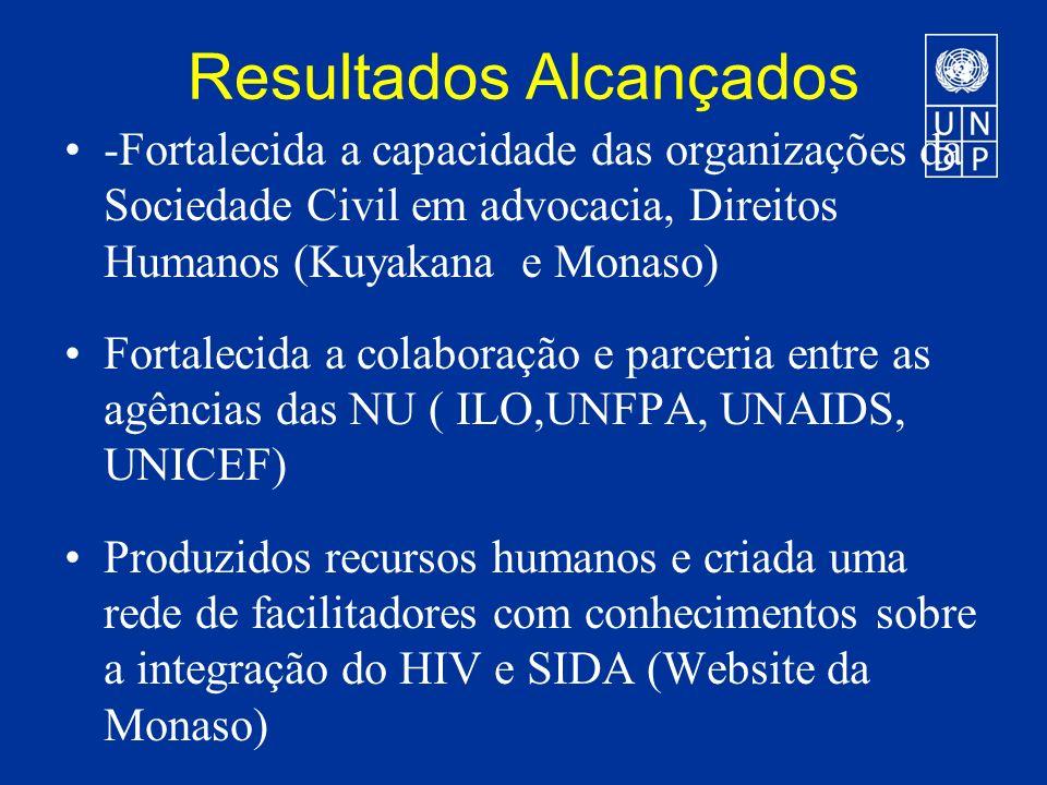 Resultados Alcançados -Fortalecida a capacidade das organizações da Sociedade Civil em advocacia, Direitos Humanos (Kuyakana e Monaso) Fortalecida a colaboração e parceria entre as agências das NU ( ILO,UNFPA, UNAIDS, UNICEF) Produzidos recursos humanos e criada uma rede de facilitadores com conhecimentos sobre a integração do HIV e SIDA (Website da Monaso)