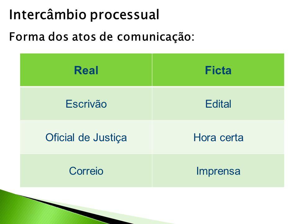 Intercâmbio processual Forma dos atos de comunicação: RealFicta EscrivãoEdital Oficial de JustiçaHora certa CorreioImprensa