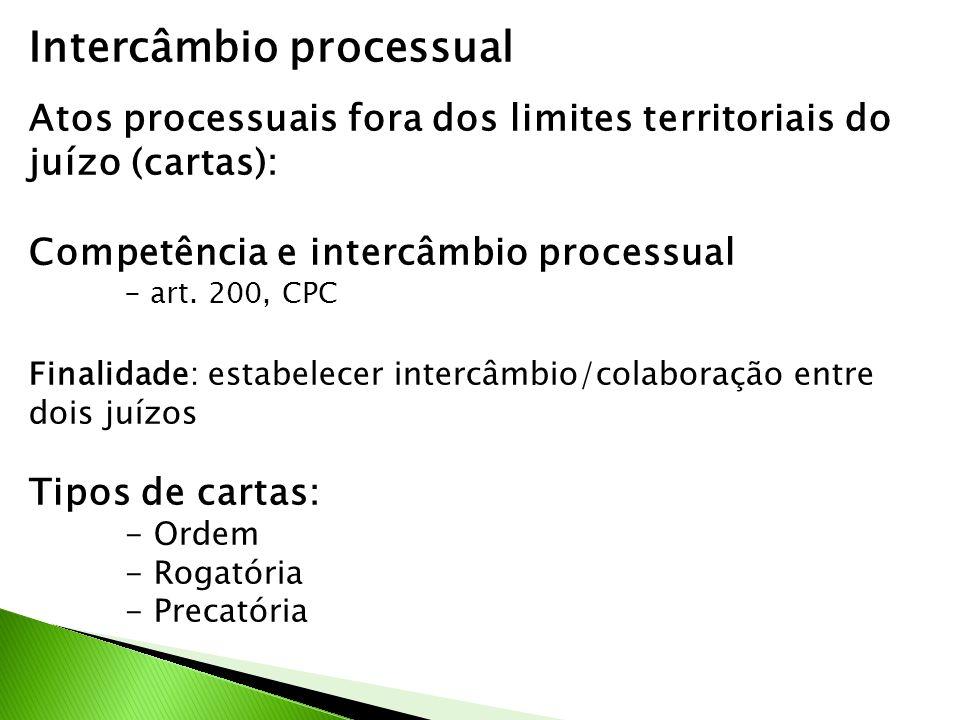 Intercâmbio processual Atos processuais fora dos limites territoriais do juízo (cartas): Competência e intercâmbio processual - art. 200, CPC Finalida