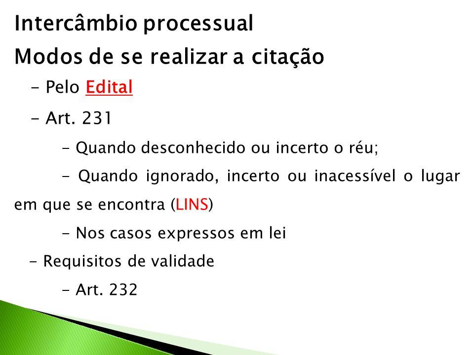 Intercâmbio processual Modos de se realizar a citação - Pelo Edital - Art.