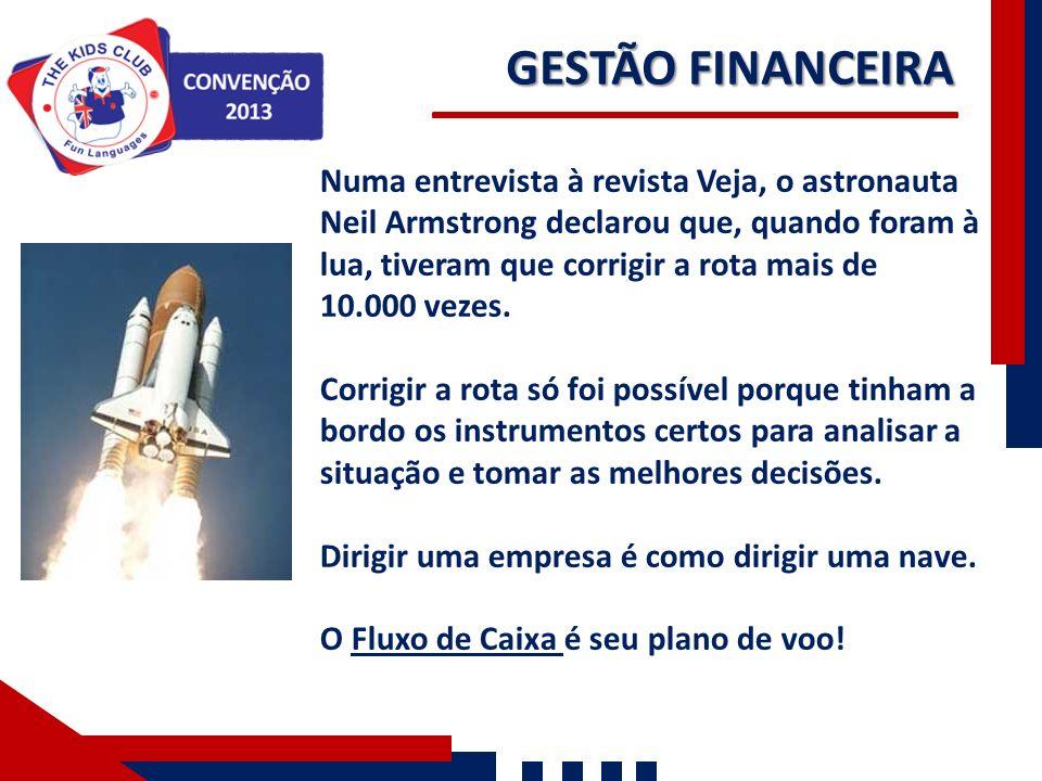 GESTÃO FINANCEIRA Numa entrevista à revista Veja, o astronauta Neil Armstrong declarou que, quando foram à lua, tiveram que corrigir a rota mais de 10.000 vezes.