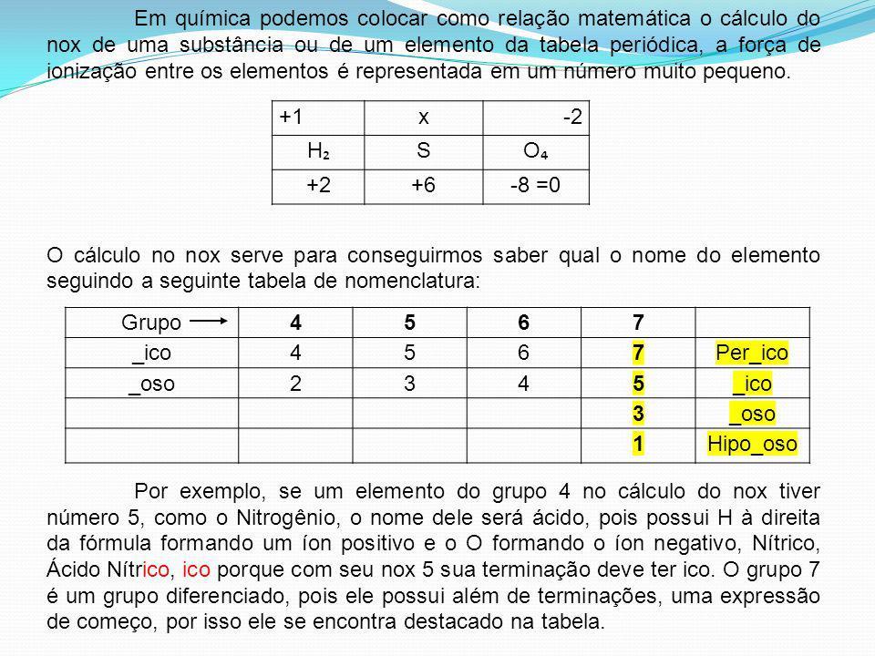 Em química podemos colocar como relação matemática o cálculo do nox de uma substância ou de um elemento da tabela periódica, a força de ionização entr