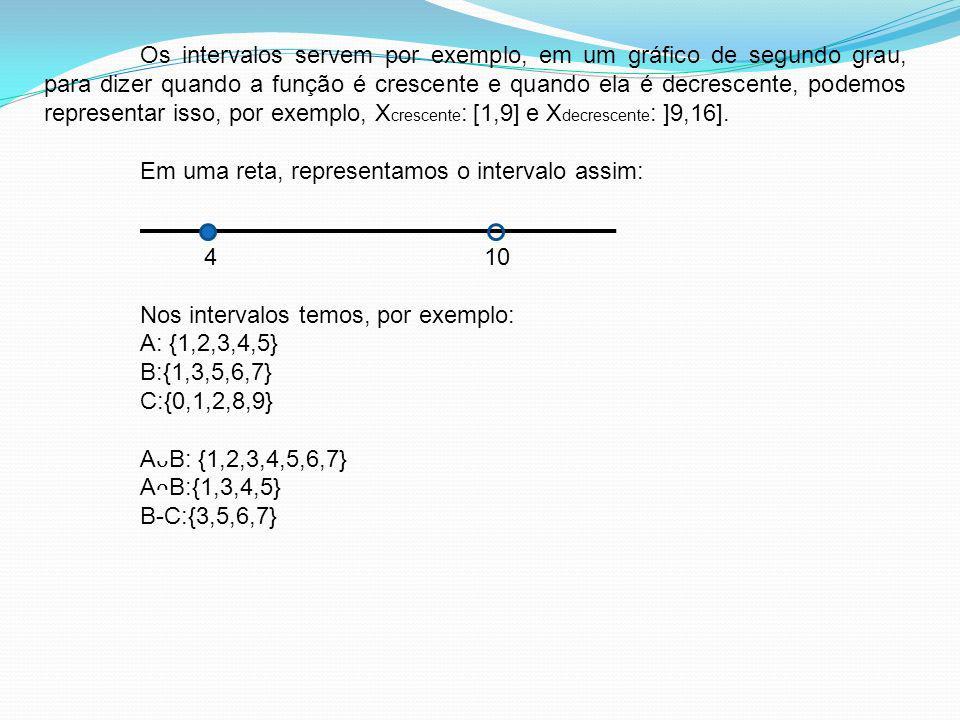Os intervalos servem por exemplo, em um gráfico de segundo grau, para dizer quando a função é crescente e quando ela é decrescente, podemos representa