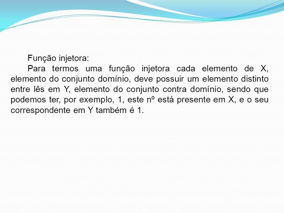Função injetora: Para termos uma função injetora cada elemento de X, elemento do conjunto domínio, deve possuir um elemento distinto entre lês em Y, e