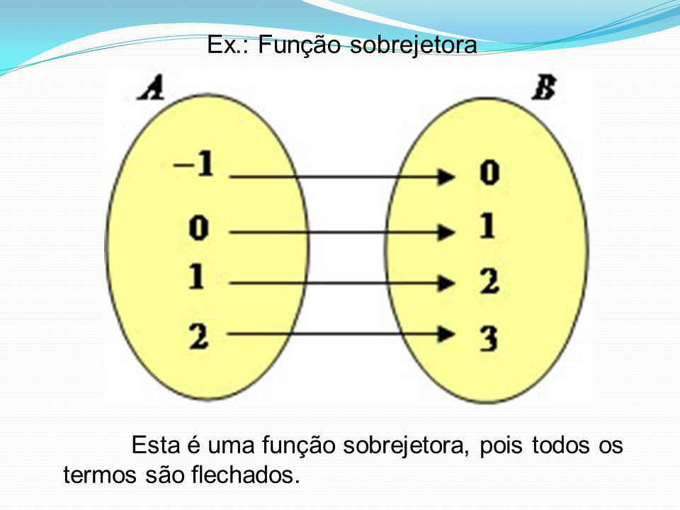 Ex.: Função sobrejetora Esta é uma função sobrejetora, pois todos os termos são flechados.