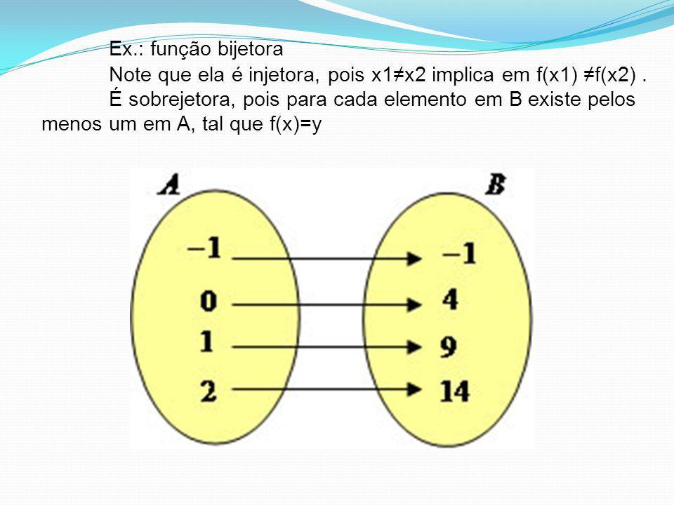 Ex.: função bijetora Note que ela é injetora, pois x1x2 implica em f(x1) f(x2). É sobrejetora, pois para cada elemento em B existe pelos menos um em A
