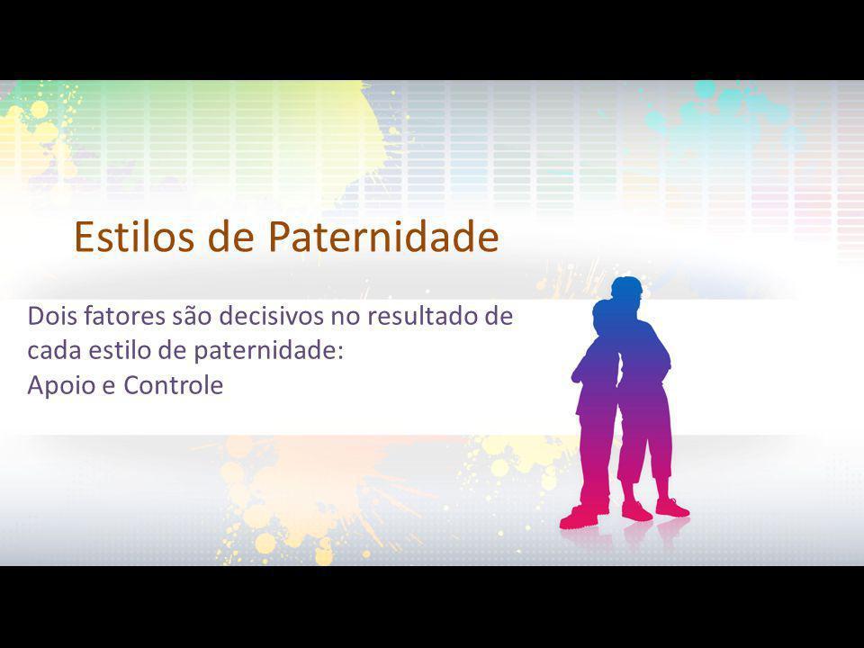 Estilos de Paternidade Dois fatores são decisivos no resultado de cada estilo de paternidade: Apoio e Controle