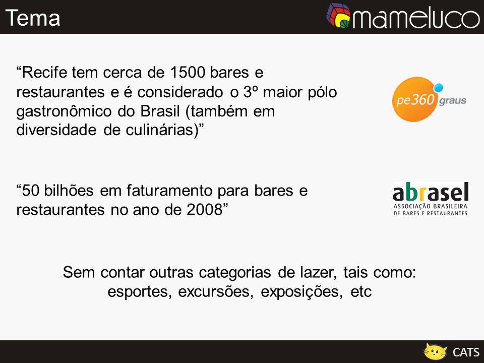 Tema Recife tem cerca de 1500 bares e restaurantes e é considerado o 3º maior pólo gastronômico do Brasil (também em diversidade de culinárias) 50 bil