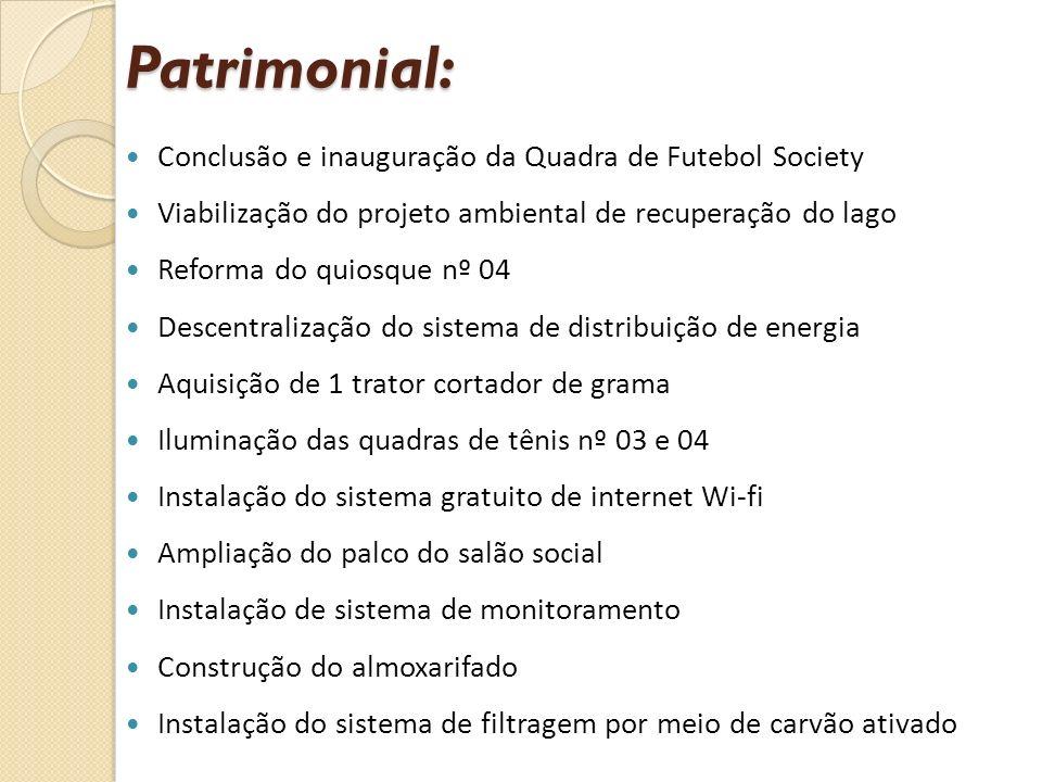 Patrimonial: Conclusão e inauguração da Quadra de Futebol Society Viabilização do projeto ambiental de recuperação do lago Reforma do quiosque nº 04 D