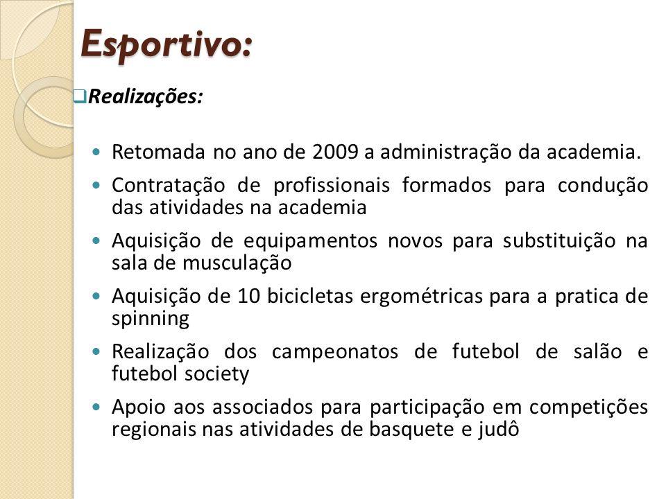 Realizações: Retomada no ano de 2009 a administração da academia. Contratação de profissionais formados para condução das atividades na academia Aquis