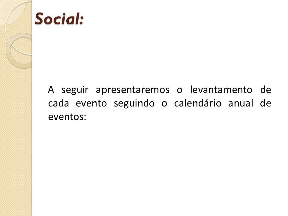 A seguir apresentaremos o levantamento de cada evento seguindo o calendário anual de eventos: Social: