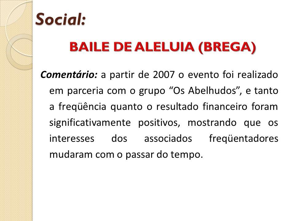 Comentário: a partir de 2007 o evento foi realizado em parceria com o grupo Os Abelhudos, e tanto a freqüência quanto o resultado financeiro foram significativamente positivos, mostrando que os interesses dos associados freqüentadores mudaram com o passar do tempo.