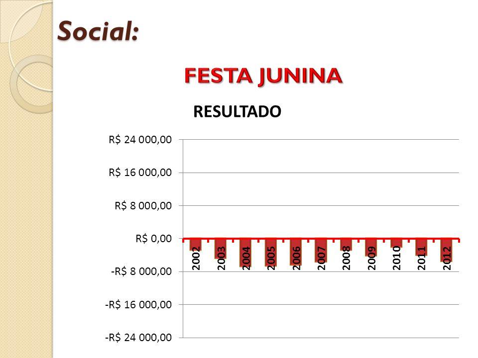 Social: