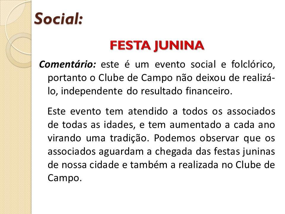 Social: Comentário: este é um evento social e folclórico, portanto o Clube de Campo não deixou de realizá- lo, independente do resultado financeiro. E