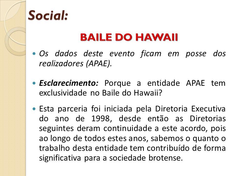 Social: Os dados deste evento ficam em posse dos realizadores (APAE). Esclarecimento: Porque a entidade APAE tem exclusividade no Baile do Hawaii? Est