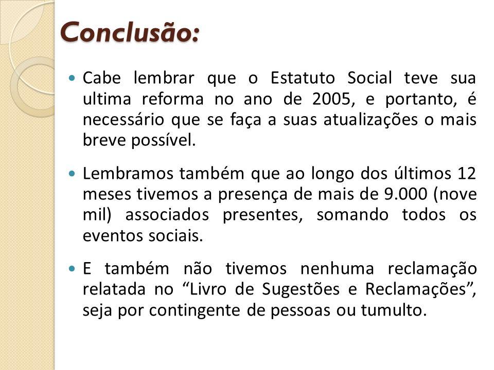 Conclusão: Cabe lembrar que o Estatuto Social teve sua ultima reforma no ano de 2005, e portanto, é necessário que se faça a suas atualizações o mais