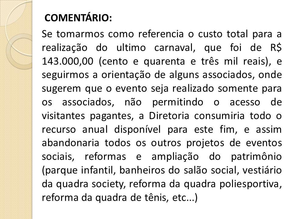 COMENTÁRIO: Se tomarmos como referencia o custo total para a realização do ultimo carnaval, que foi de R$ 143.000,00 (cento e quarenta e três mil reai