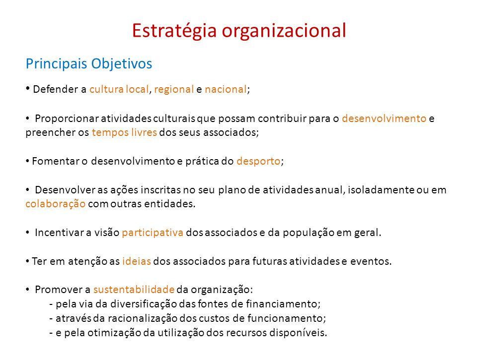Estratégia organizacional Principais Objetivos Defender a cultura local, regional e nacional; Proporcionar atividades culturais que possam contribuir