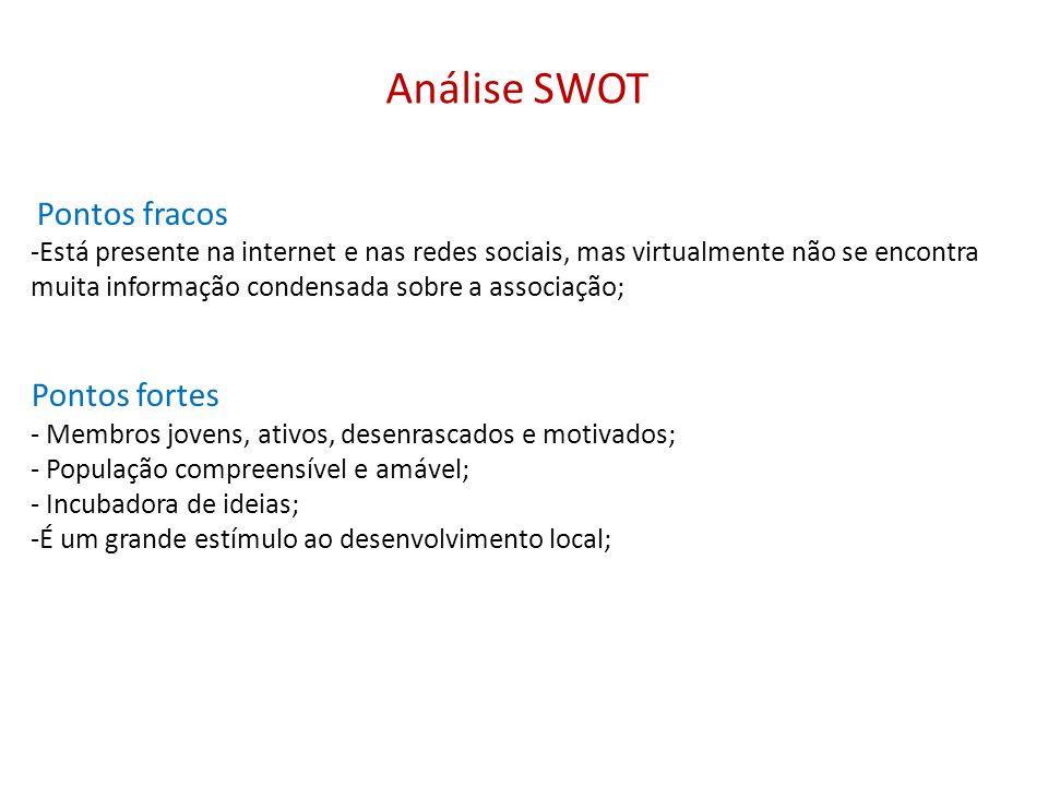 Análise SWOT Pontos fracos -Está presente na internet e nas redes sociais, mas virtualmente não se encontra muita informação condensada sobre a associ