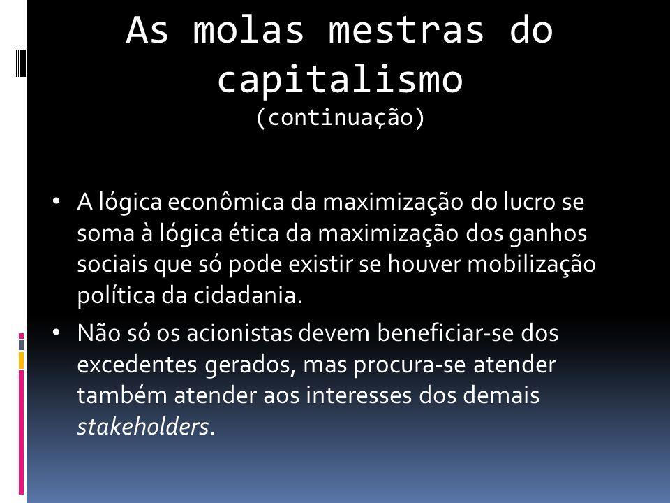 As molas mestras do capitalismo (continuação) EmpresasLógicaMaximizaçãoBeneficiários Oligopolistas (capitalismo excludente) Imanente (econômica) Lucros Shareholders Competitivas (capitalismo social) Exógena (ética) Ganhos Sociais Stakeholders