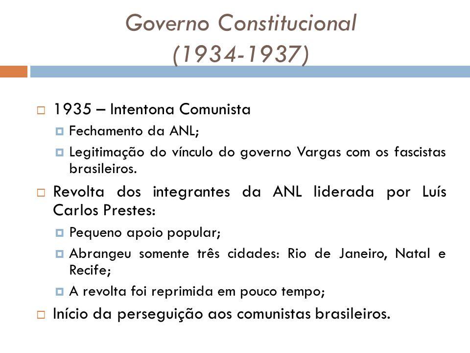 Governo Constitucional (1934-1937) 1935 – Intentona Comunista Fechamento da ANL; Legitimação do vínculo do governo Vargas com os fascistas brasileiros.