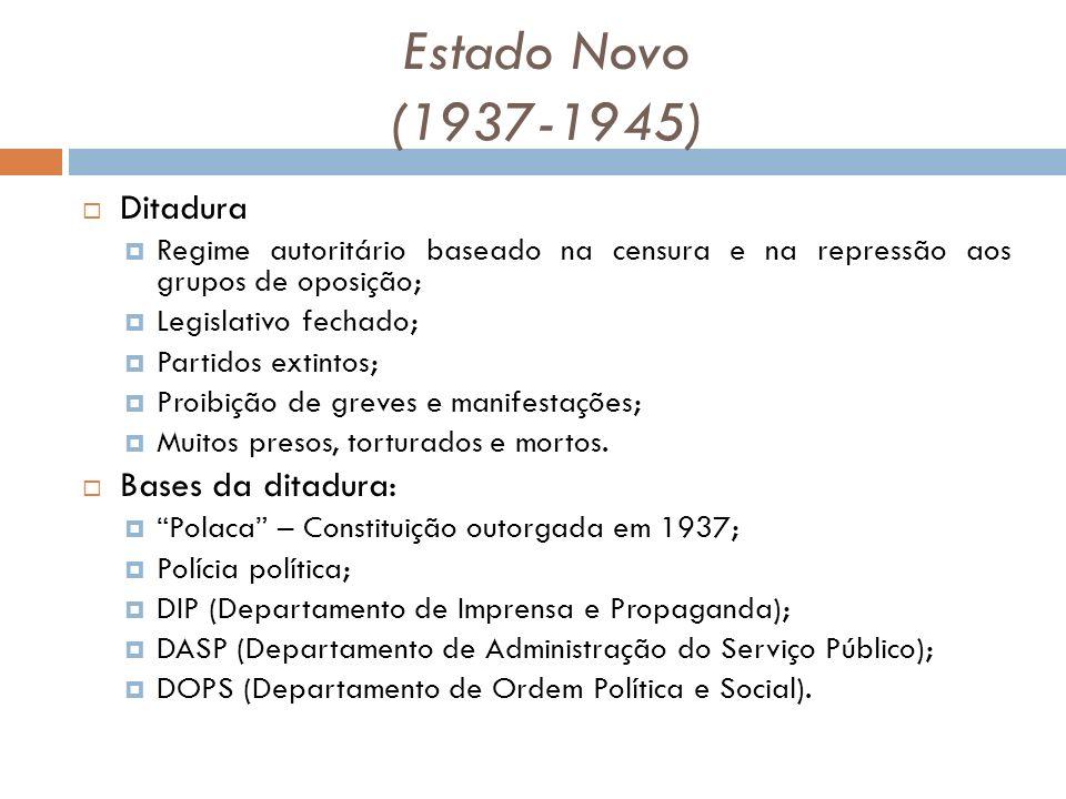 Estado Novo (1937-1945) Ditadura Regime autoritário baseado na censura e na repressão aos grupos de oposição; Legislativo fechado; Partidos extintos; Proibição de greves e manifestações; Muitos presos, torturados e mortos.