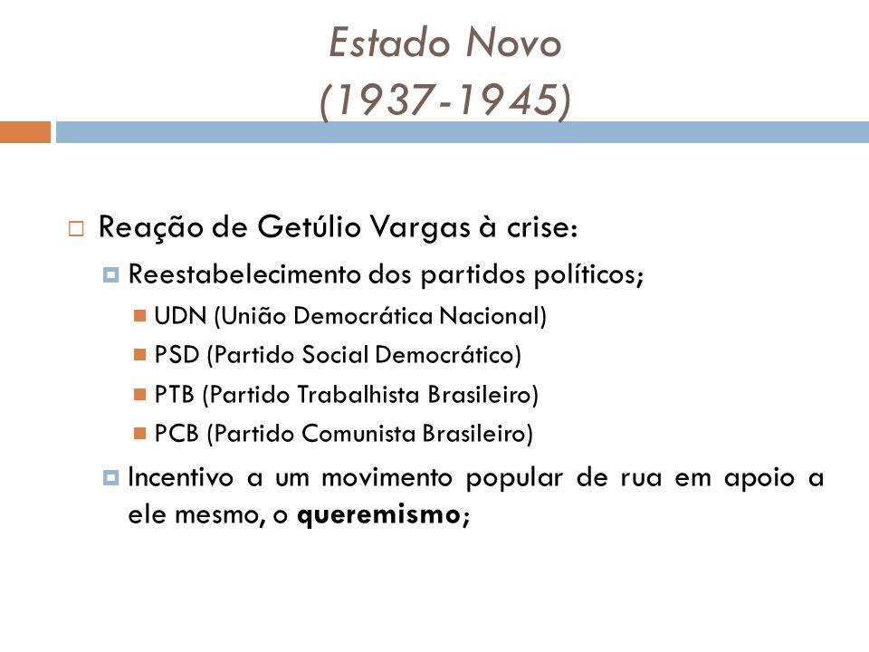 Estado Novo (1937-1945) Reação de Getúlio Vargas à crise: Reestabelecimento dos partidos políticos; UDN (União Democrática Nacional) PSD (Partido Social Democrático) PTB (Partido Trabalhista Brasileiro) PCB (Partido Comunista Brasileiro) Incentivo a um movimento popular de rua em apoio a ele mesmo, o queremismo;