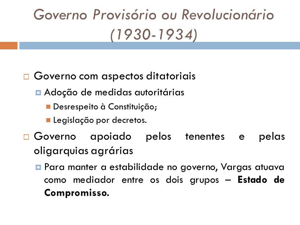 Governo Provisório ou Revolucionário (1930-1934) Governo com aspectos ditatoriais Adoção de medidas autoritárias Desrespeito à Constituição; Legislação por decretos.
