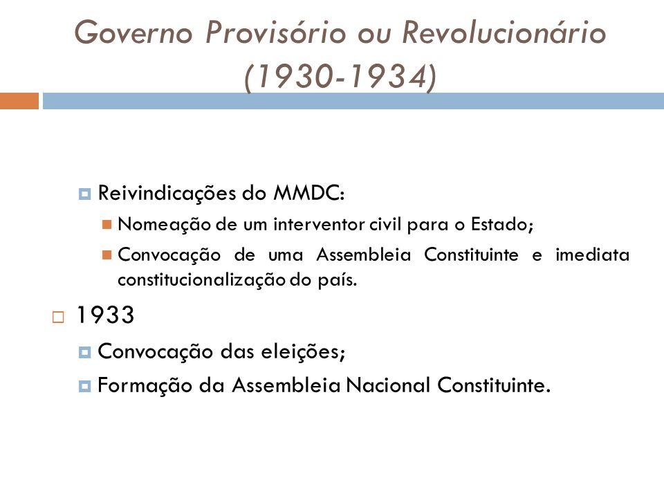 Governo Provisório ou Revolucionário (1930-1934) Reivindicações do MMDC: Nomeação de um interventor civil para o Estado; Convocação de uma Assembleia Constituinte e imediata constitucionalização do país.