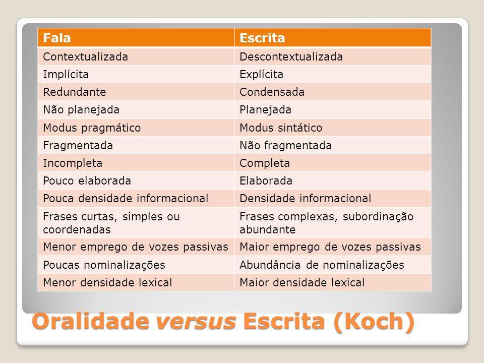 Oralidade versus Escrita (Koch) FalaEscrita ContextualizadaDescontextualizada ImplícitaExplícita RedundanteCondensada Não planejadaPlanejada Modus pra
