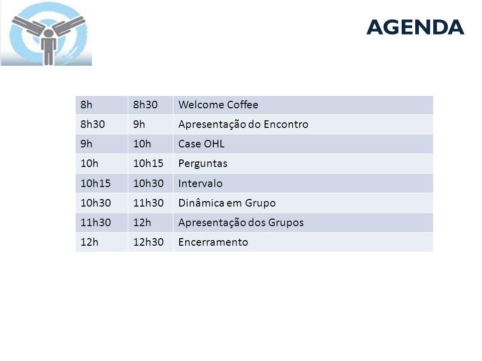 AGENDA 8h8h30Welcome Coffee 8h309hApresentação do Encontro 9h10hCase OHL 10h10h15Perguntas 10h1510h30Intervalo 10h3011h30Dinâmica em Grupo 11h3012hApr