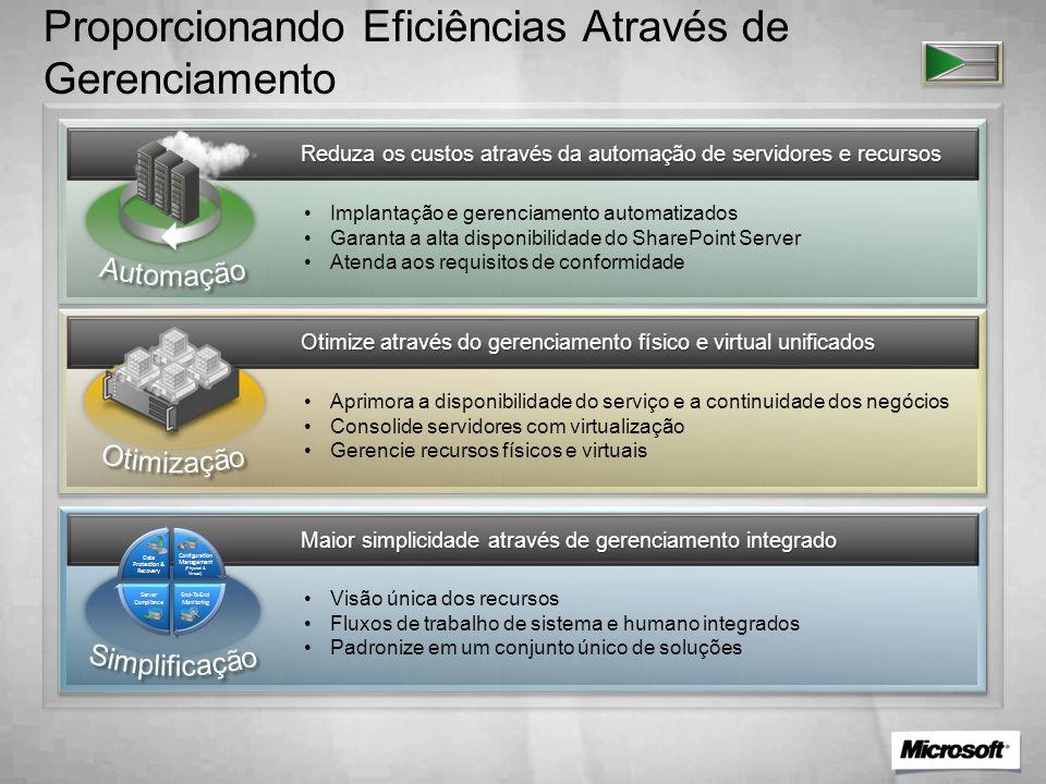 Proporcionando Eficiências Através de Gerenciamento Reduza os custos através da automação de servidores e recursos Implantação e gerenciamento automat