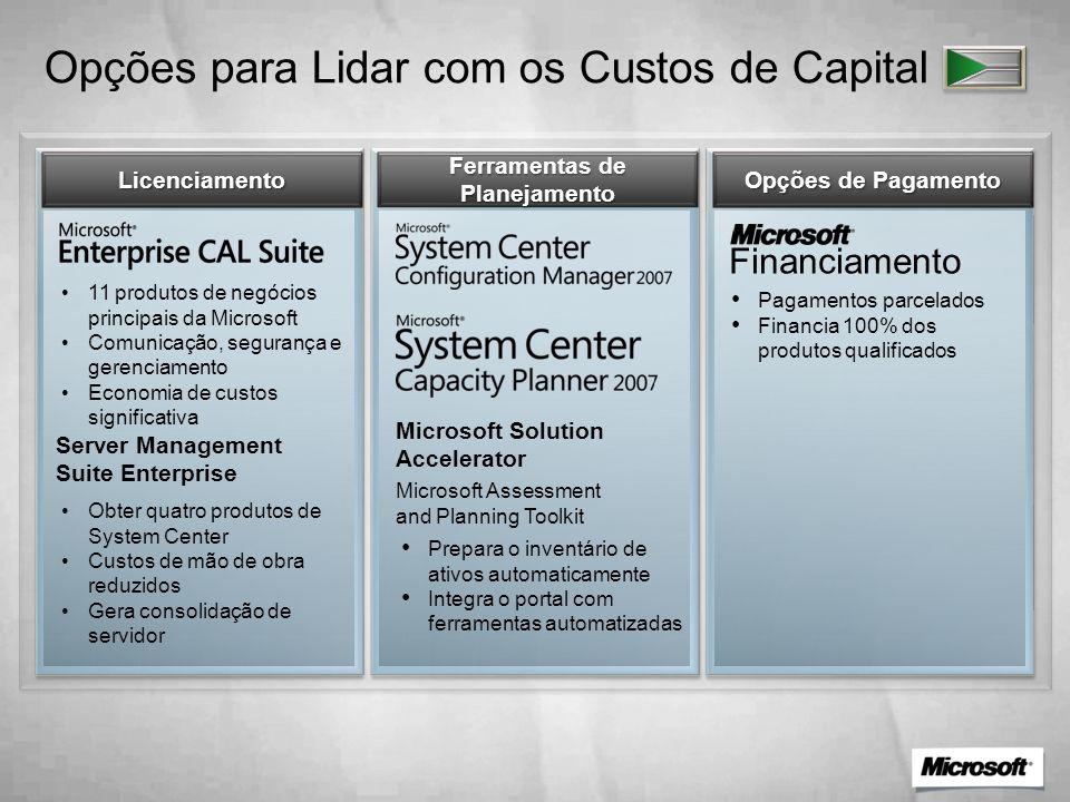 Opções para Lidar com os Custos de Capital Licenciamento Server Management Suite Enterprise 11 produtos de negócios principais da Microsoft Comunicaçã