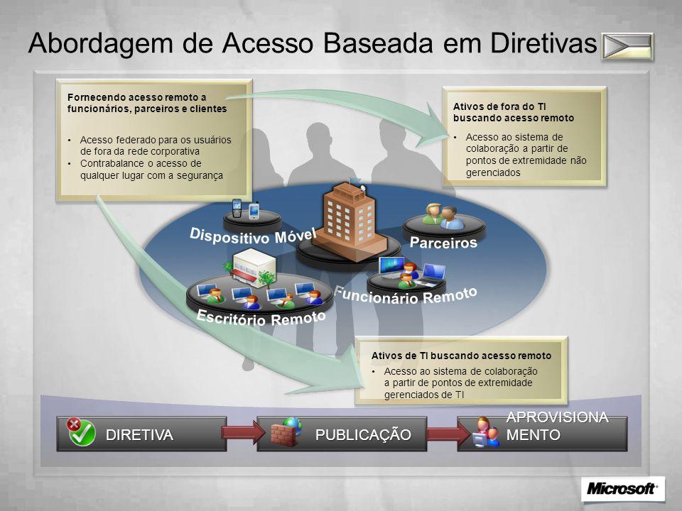 Abordagem de Acesso Baseada em Diretivas APROVISIONA MENTO PUBLICAÇÃO DIRETIVA Acesso ao sistema de colaboração a partir de pontos de extremidade não