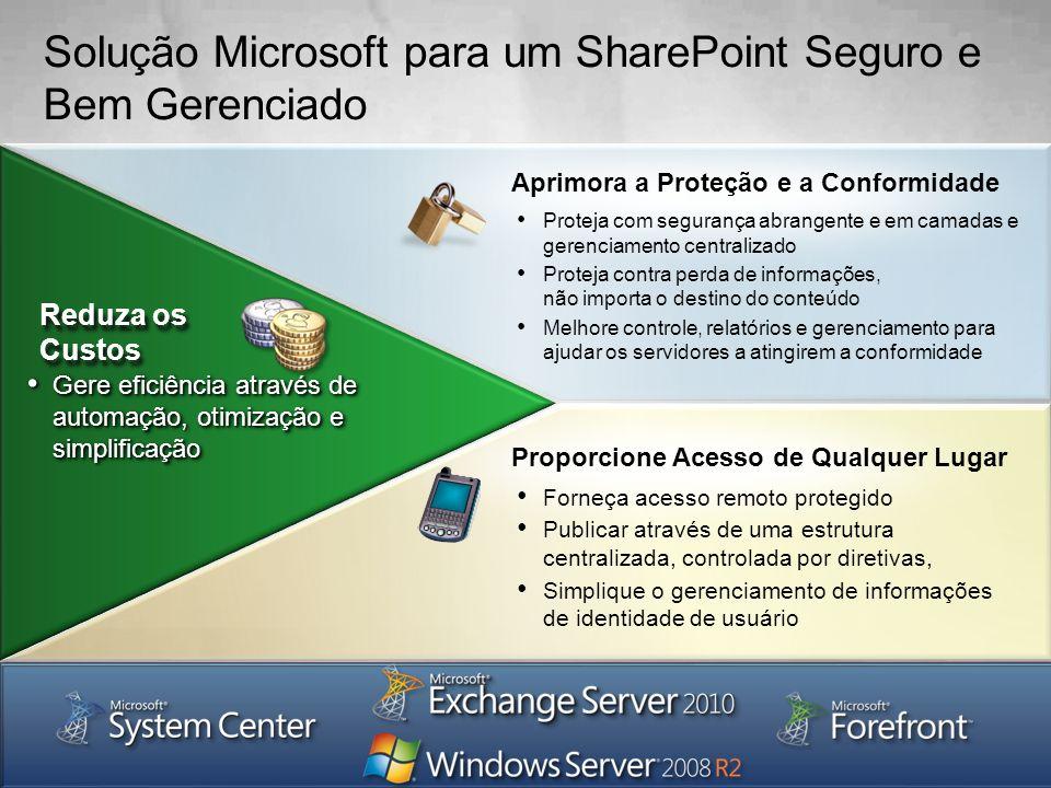 Solução Microsoft para um SharePoint Seguro e Bem Gerenciado Gere eficiência através de automação, otimização e simplificação Gere eficiência através