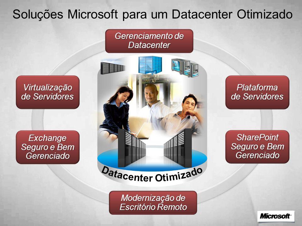 Soluções Microsoft para um Datacenter Otimizado Plataforma de Servidores Exchange Seguro e Bem Gerenciado SharePoint Seguro e Bem Gerenciado Virtualiz