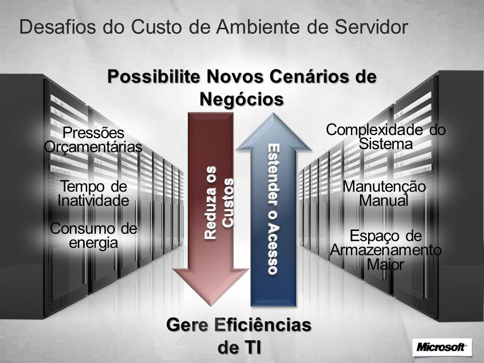 Pressões Orçamentárias Complexidade do Sistema Manutenção Manual Tempo de Inatividade Espaço de Armazenamento Maior Consumo de energia Desafios do Cus