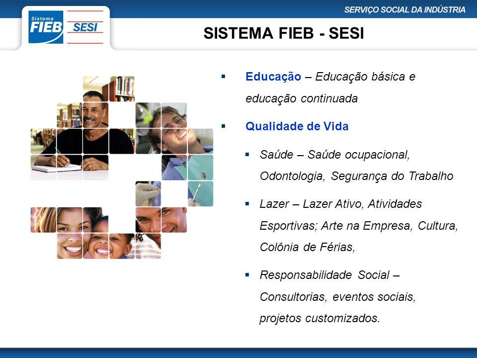 SISTEMA FIEB - SESI Educação – Educação básica e educação continuada Qualidade de Vida Saúde – Saúde ocupacional, Odontologia, Segurança do Trabalho L
