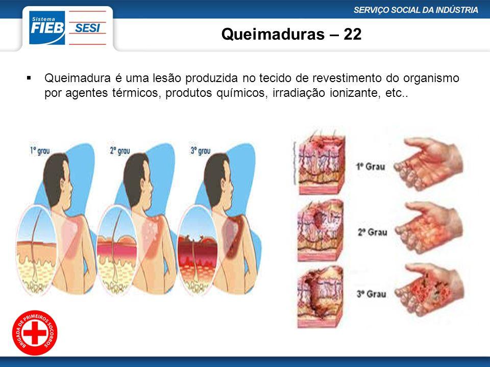 Queimaduras – 22 Queimadura é uma lesão produzida no tecido de revestimento do organismo por agentes térmicos, produtos químicos, irradiação ionizante