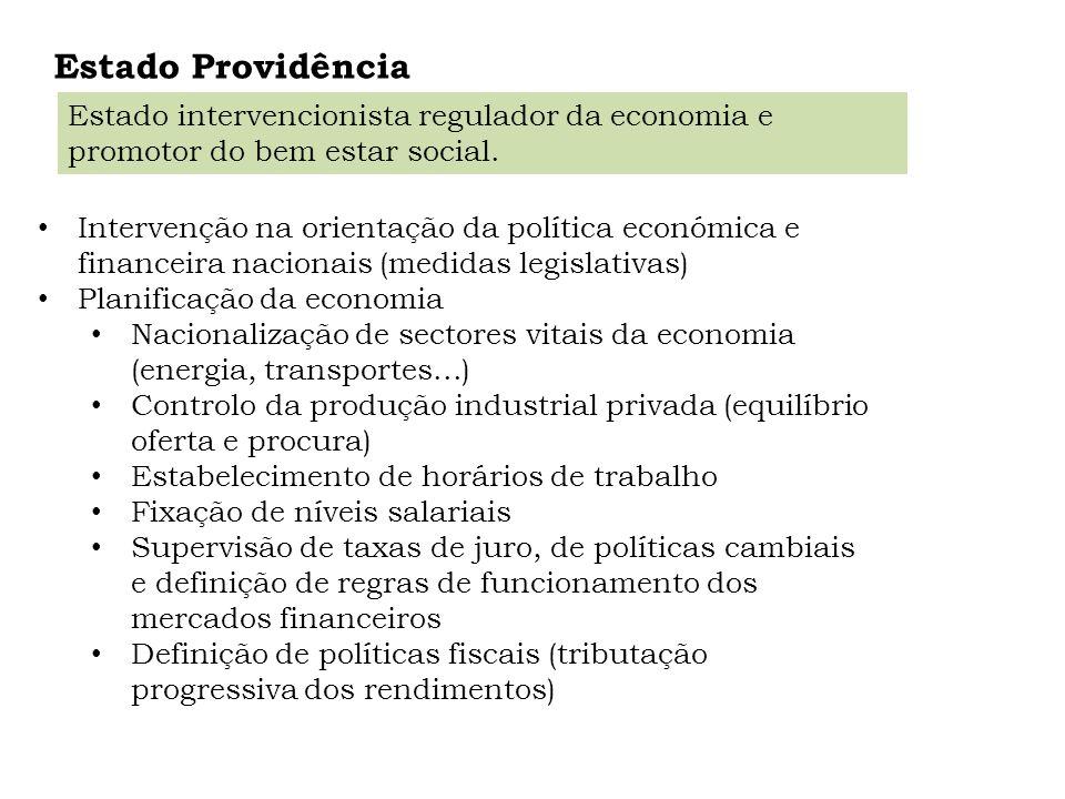 Estado Providência Intervenção na orientação da política económica e financeira nacionais (medidas legislativas) Planificação da economia Nacionalizaç