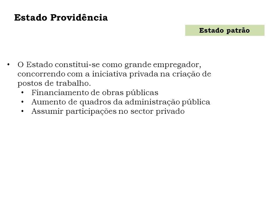 Estado Providência O Estado constitui-se como grande empregador, concorrendo com a iniciativa privada na criação de postos de trabalho. Financiamento