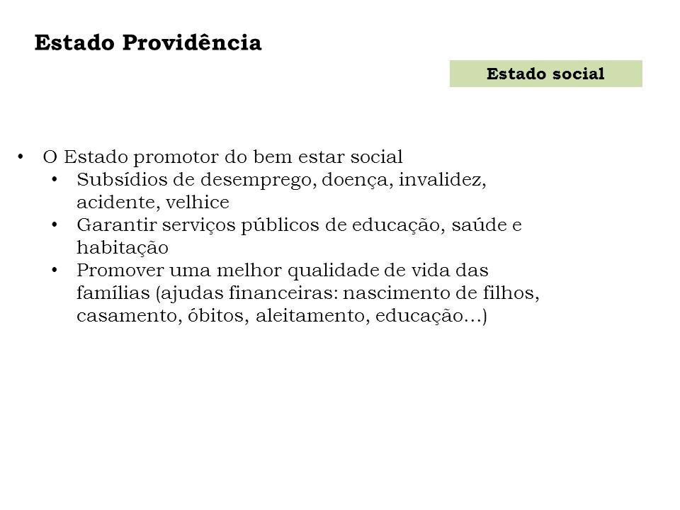 Estado Providência O Estado promotor do bem estar social Subsídios de desemprego, doença, invalidez, acidente, velhice Garantir serviços públicos de e