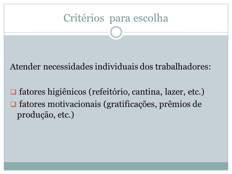Critérios para escolha Atender necessidades individuais dos trabalhadores: fatores higiênicos (refeitório, cantina, lazer, etc.) fatores motivacionais