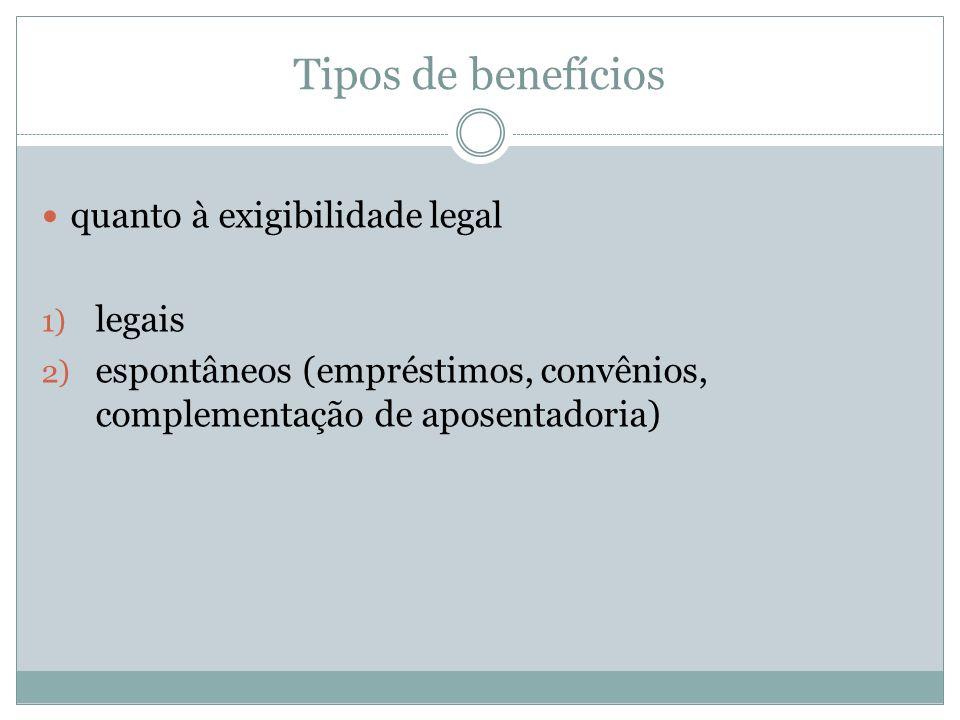 Tipos de benefícios quanto à exigibilidade legal 1) legais 2) espontâneos (empréstimos, convênios, complementação de aposentadoria)