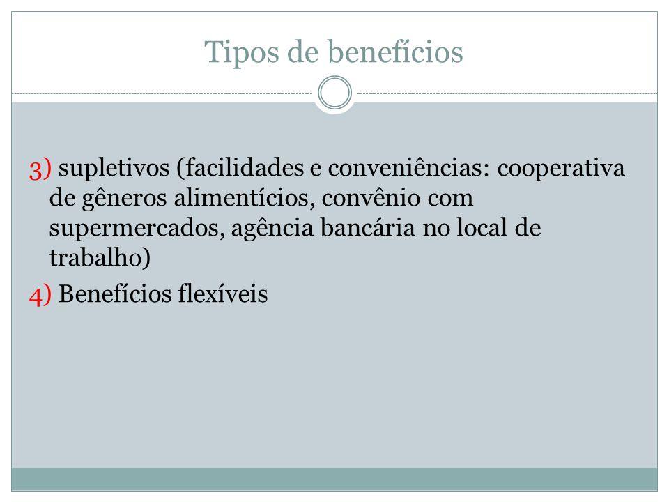 Tipos de benefícios 3) supletivos (facilidades e conveniências: cooperativa de gêneros alimentícios, convênio com supermercados, agência bancária no l