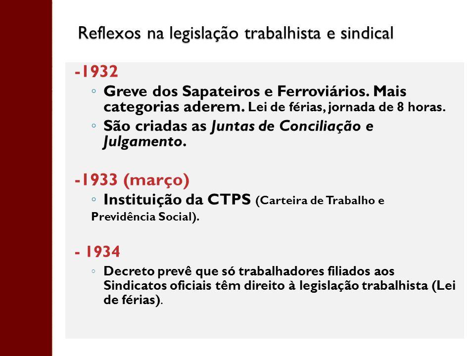 Reflexos na legislação trabalhista e sindical -1932 Greve dos Sapateiros e Ferroviários. Mais categorias aderem. Lei de férias, jornada de 8 horas. Sã