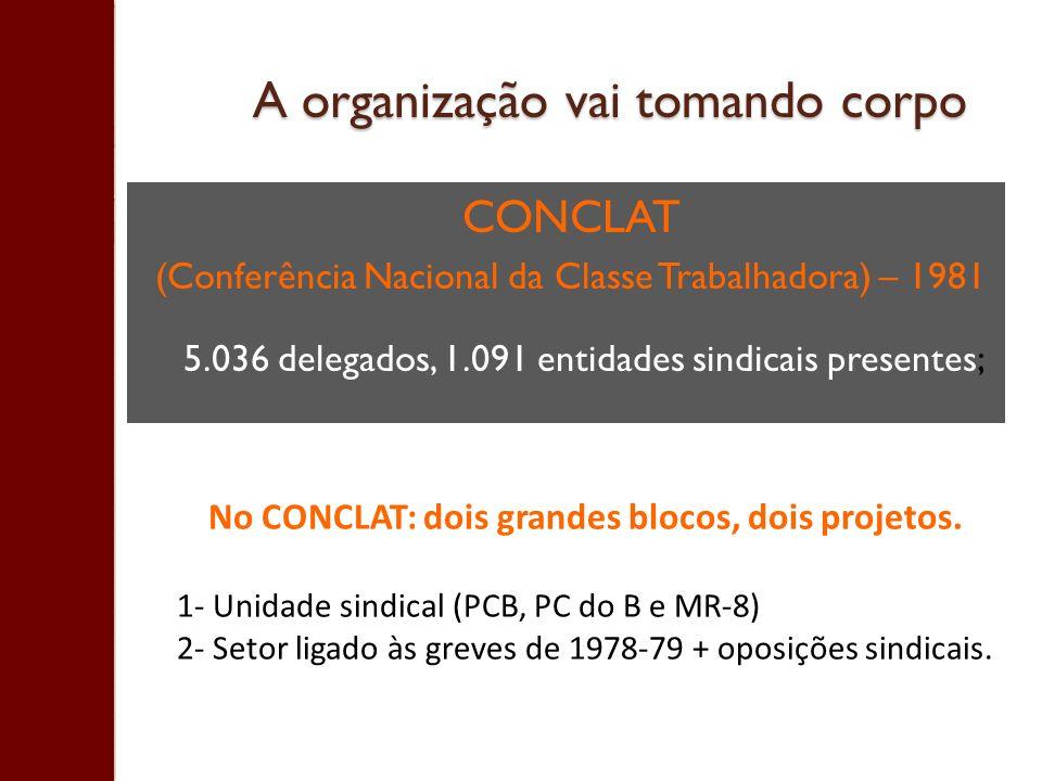 A organização vai tomando corpo CONCLAT (Conferência Nacional da Classe Trabalhadora) – 1981 5.036 delegados, 1.091 entidades sindicais presentes; No