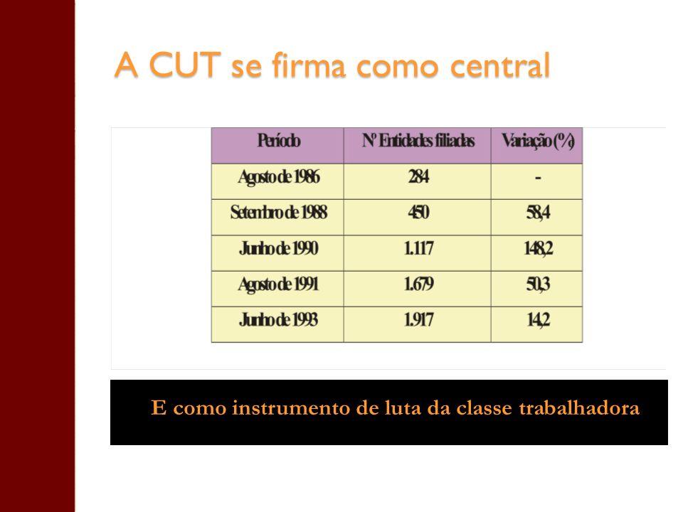 A CUT se firma como central E como instrumento de luta da classe trabalhadora