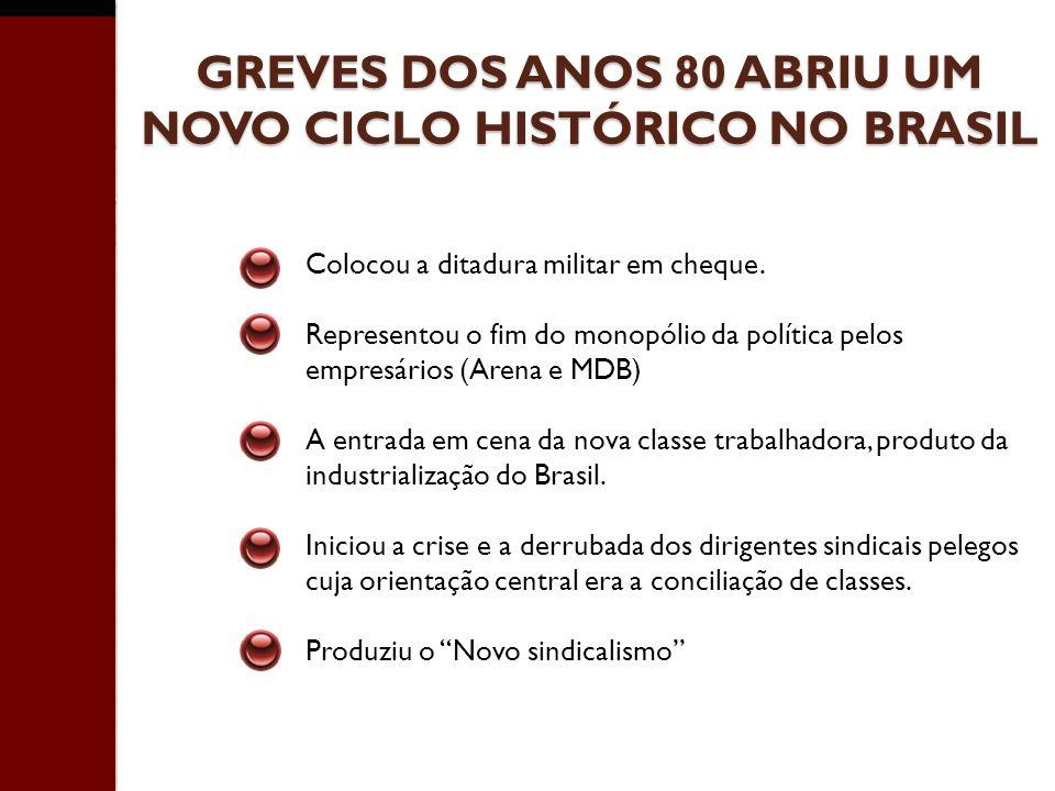 GREVES DOS ANOS 80 ABRIU UM NOVO CICLO HISTÓRICO NO BRASIL Colocou a ditadura militar em cheque. Representou o fim do monopólio da política pelos empr
