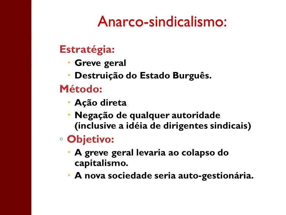 Limites do anarco-sindicalismo Os anarco-sindicalistas negavam: A ação parlamentar e a luta política; A necessidade do partido e da tomada do poder.